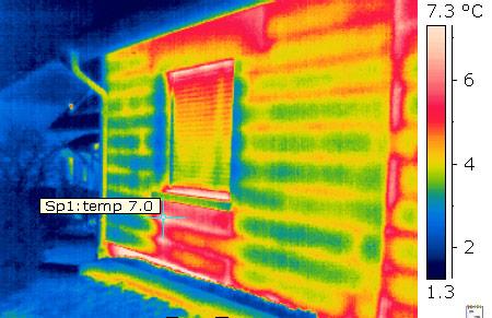 Fehlerhafte Wärmedämmung einer Dachgaube