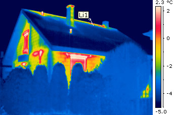 Thermische Auffälligkeiten prüfen